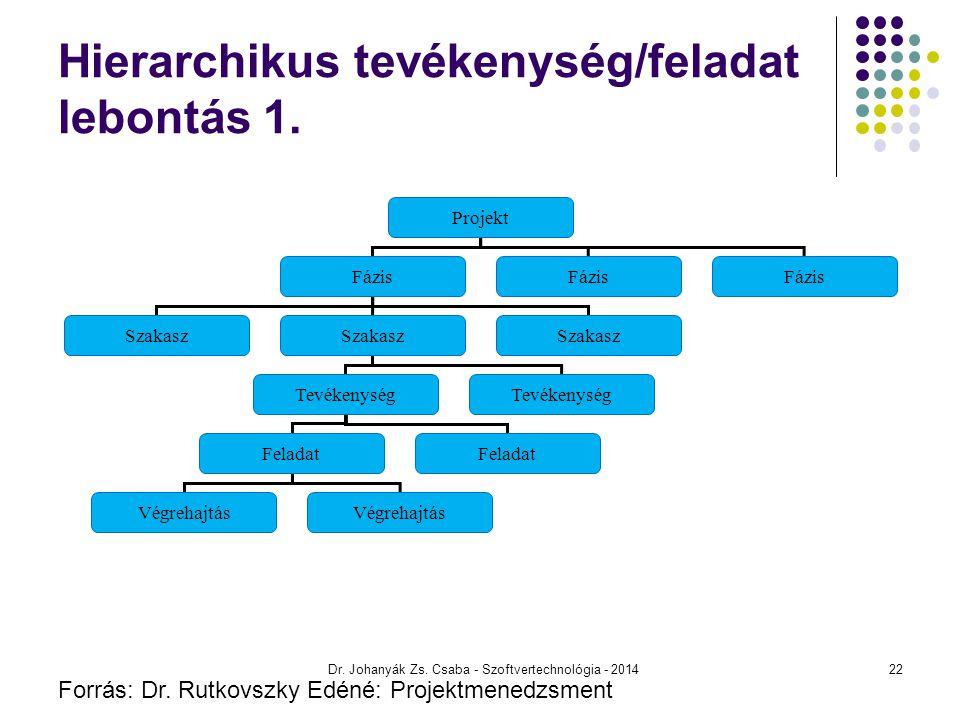 Hierarchikus tevékenység/feladat lebontás 1.