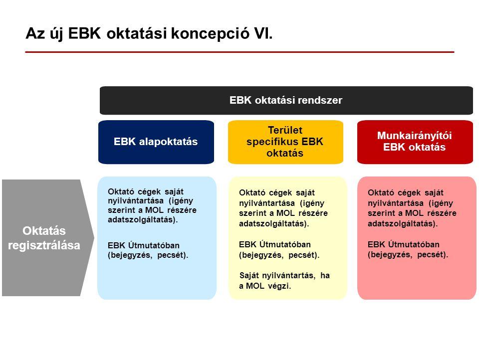 Az új EBK oktatási koncepció VI.