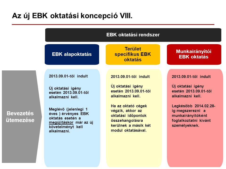 Az új EBK oktatási koncepció VIII.