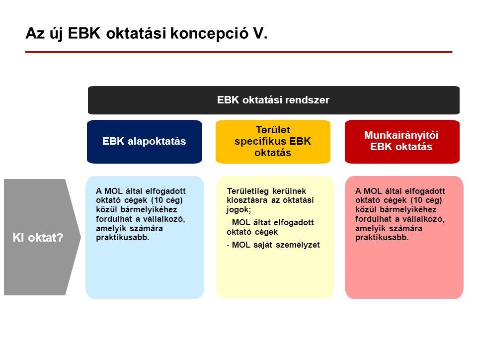 Az új EBK oktatási koncepció V.