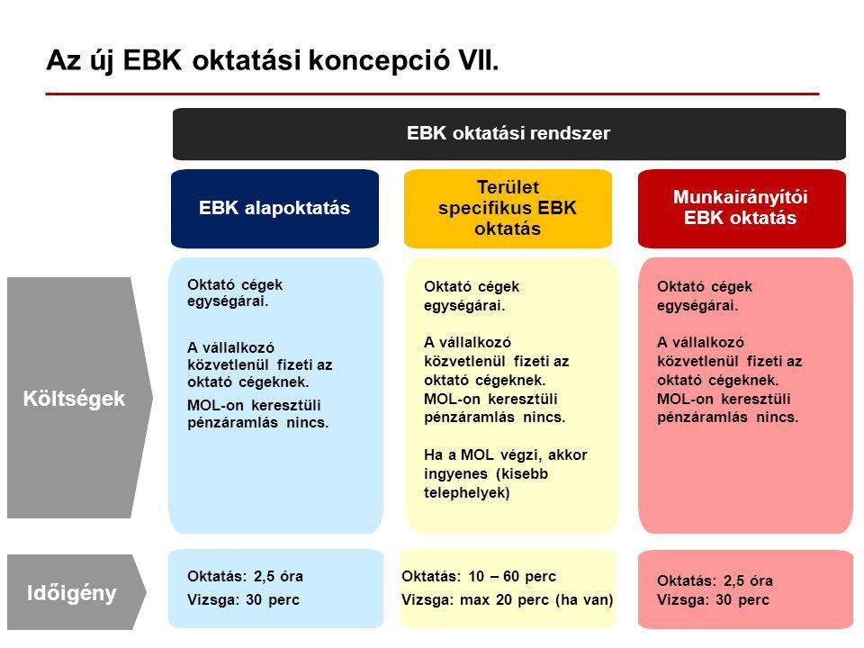 Az új EBK oktatási koncepció VII.