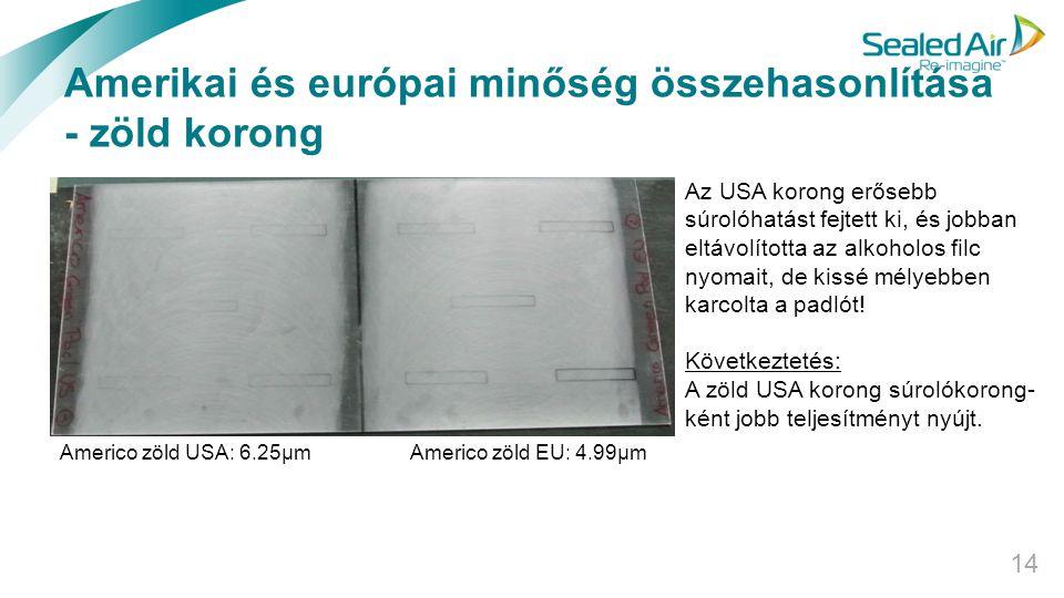 Amerikai és európai minőség összehasonlítása - zöld korong