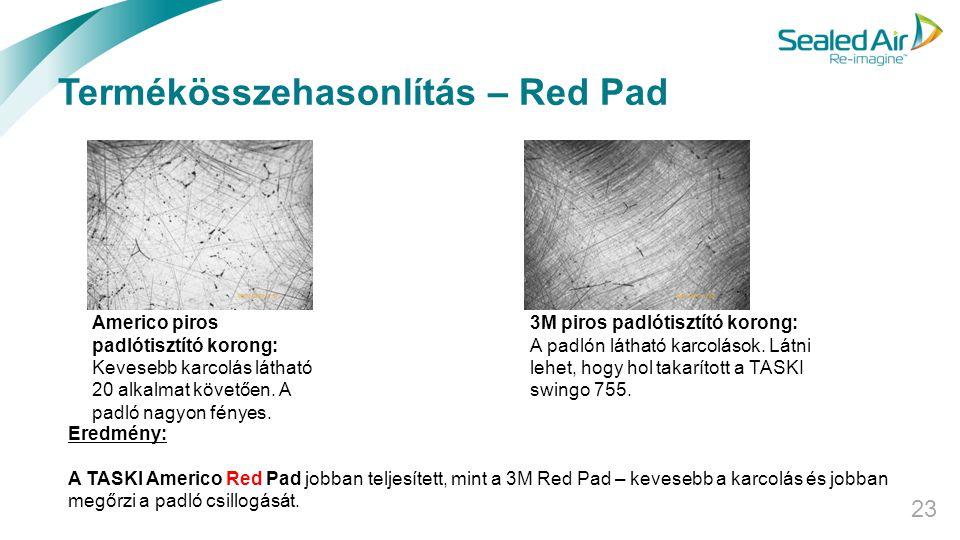 Termékösszehasonlítás – Red Pad