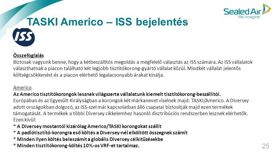 TASKI Americo – ISS bejelentés