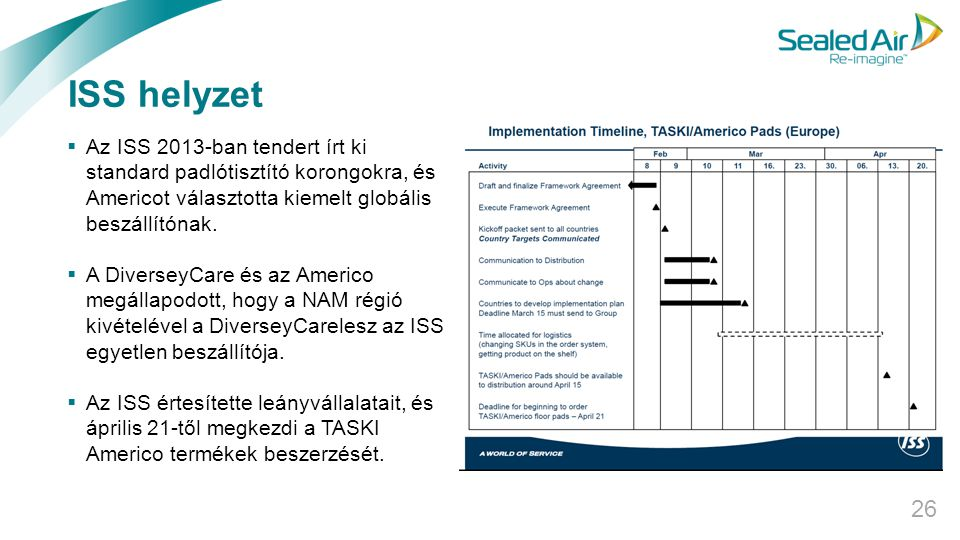 ISS helyzet Az ISS 2013-ban tendert írt ki standard padlótisztító korongokra, és Americot választotta kiemelt globális beszállítónak.