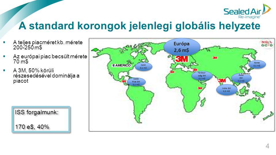 A standard korongok jelenlegi globális helyzete
