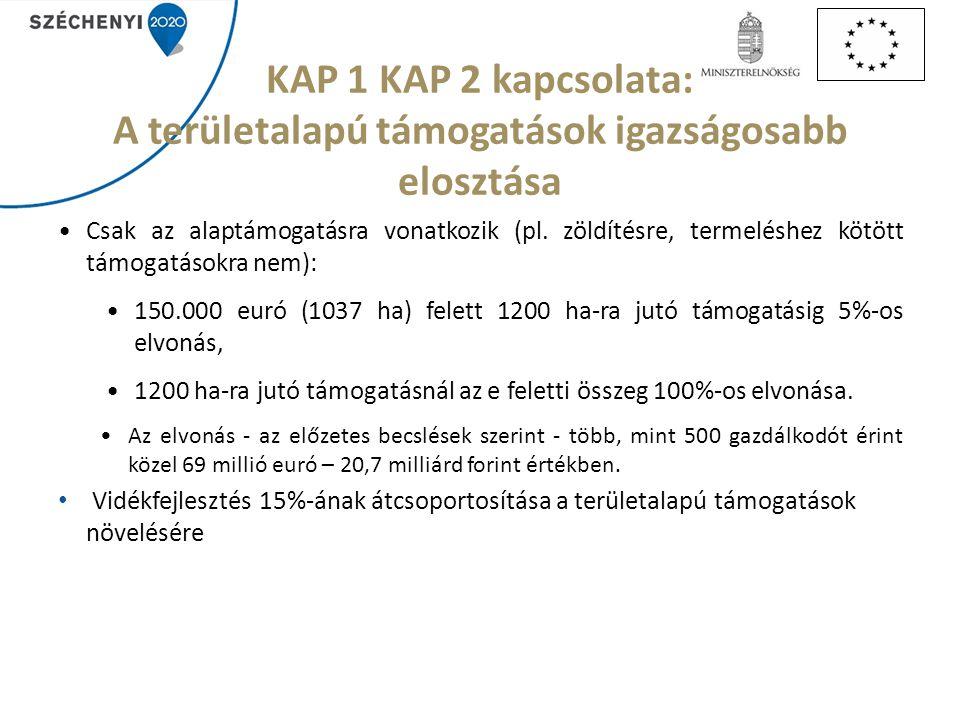 KAP 1 KAP 2 kapcsolata: A területalapú támogatások igazságosabb elosztása