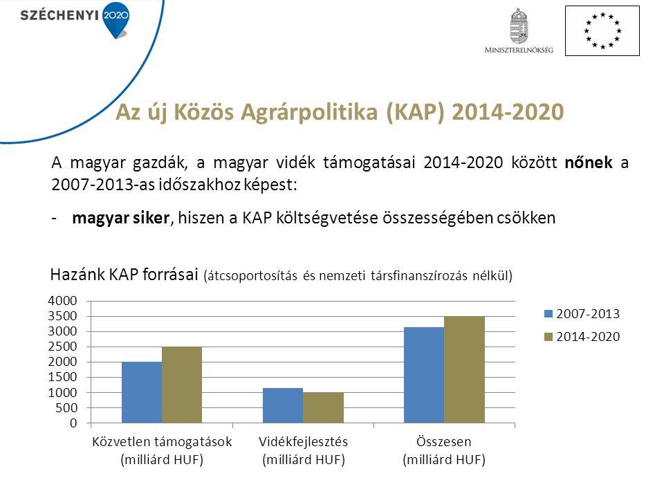 Az új Közös Agrárpolitika (KAP) 2014-2020