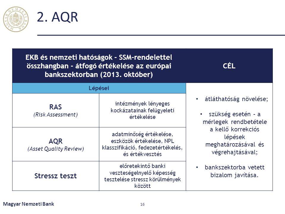 2. AQR EKB és nemzeti hatóságok - SSM-rendelettel összhangban - átfogó értékelése az európai bankszektorban (2013. október)