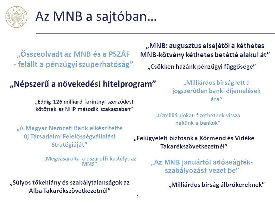 """Az MNB a sajtóban… """"Népszerű a növekedési hitelprogram"""