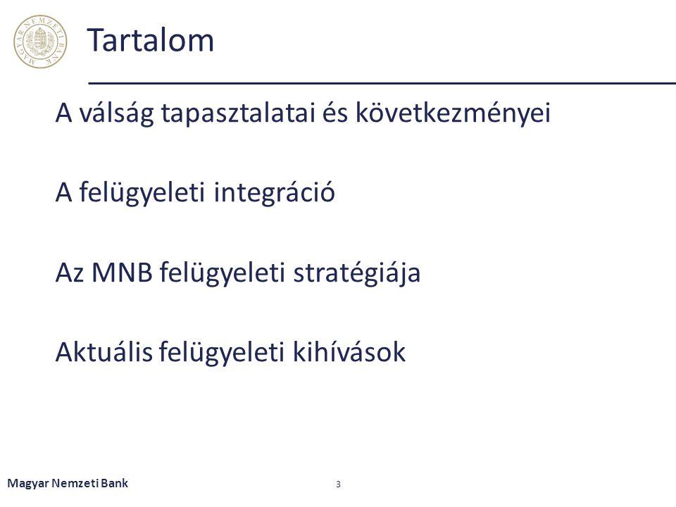 Tartalom A válság tapasztalatai és következményei A felügyeleti integráció Az MNB felügyeleti stratégiája Aktuális felügyeleti kihívások