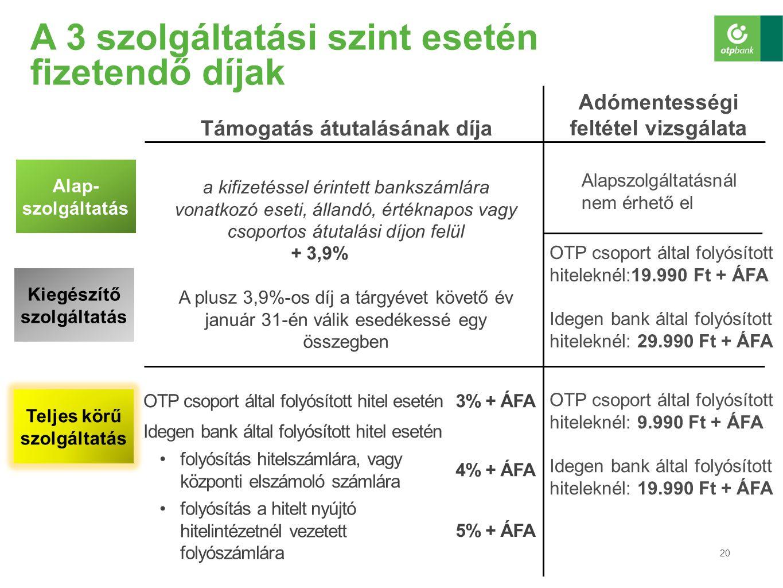 A 3 szolgáltatási szint esetén fizetendő díjak