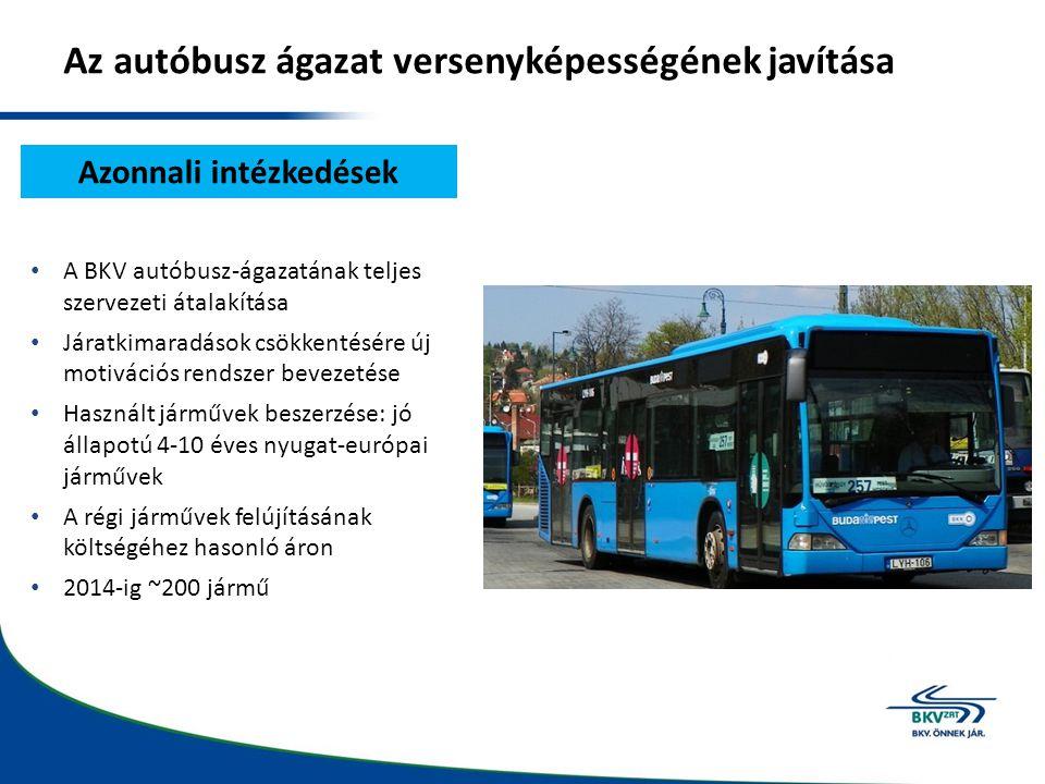 Az autóbusz ágazat versenyképességének javítása