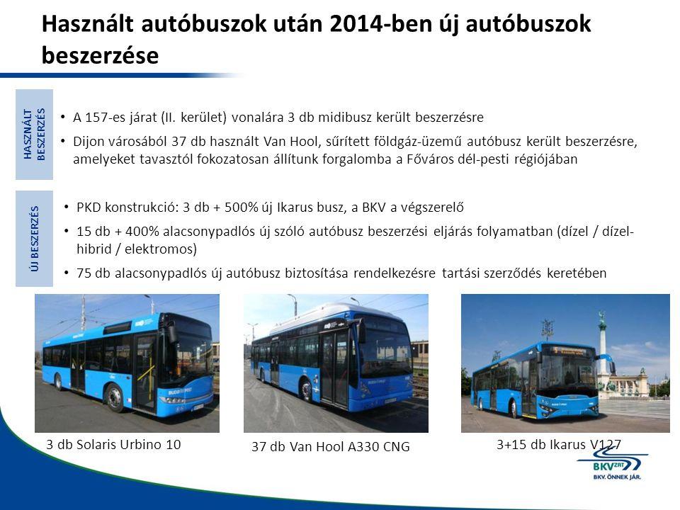 Használt autóbuszok után 2014-ben új autóbuszok beszerzése