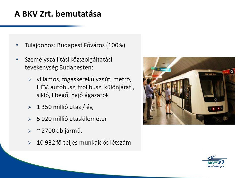 A BKV Zrt. bemutatása Tulajdonos: Budapest Főváros (100%)
