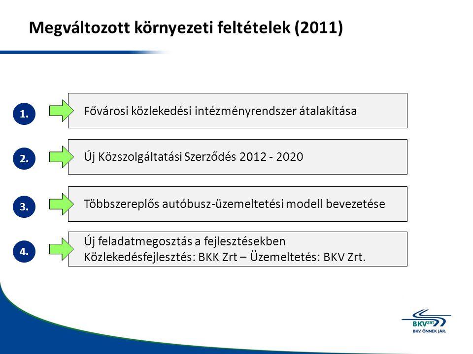 Megváltozott környezeti feltételek (2011)
