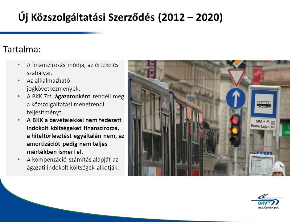 Új Közszolgáltatási Szerződés (2012 – 2020)