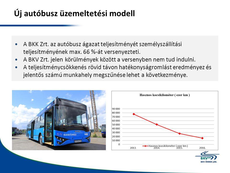Új autóbusz üzemeltetési modell