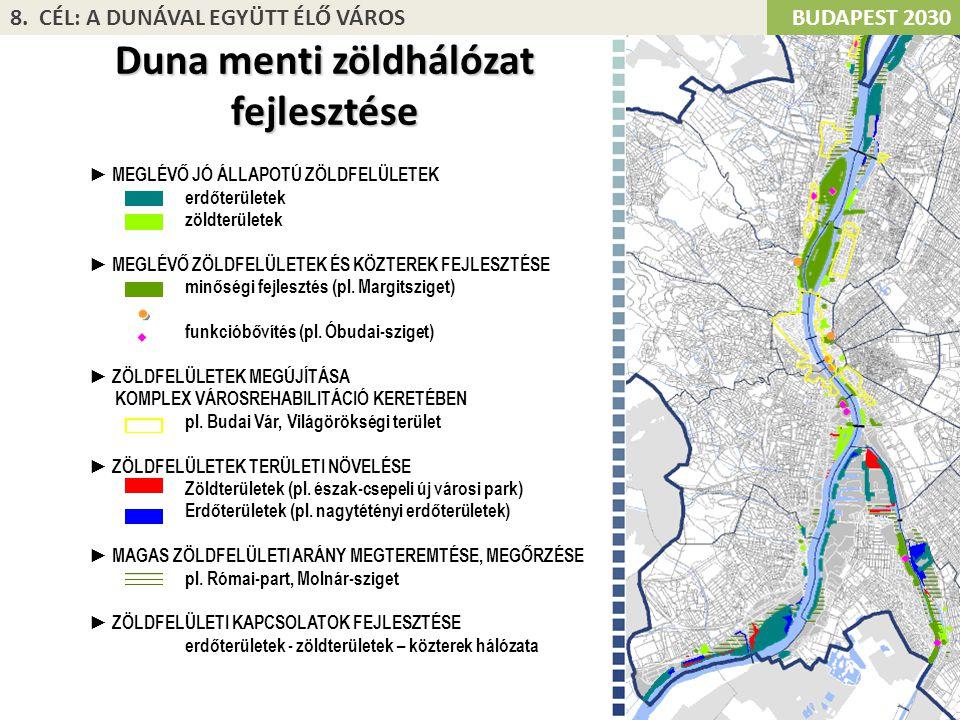 Duna menti zöldhálózat fejlesztése