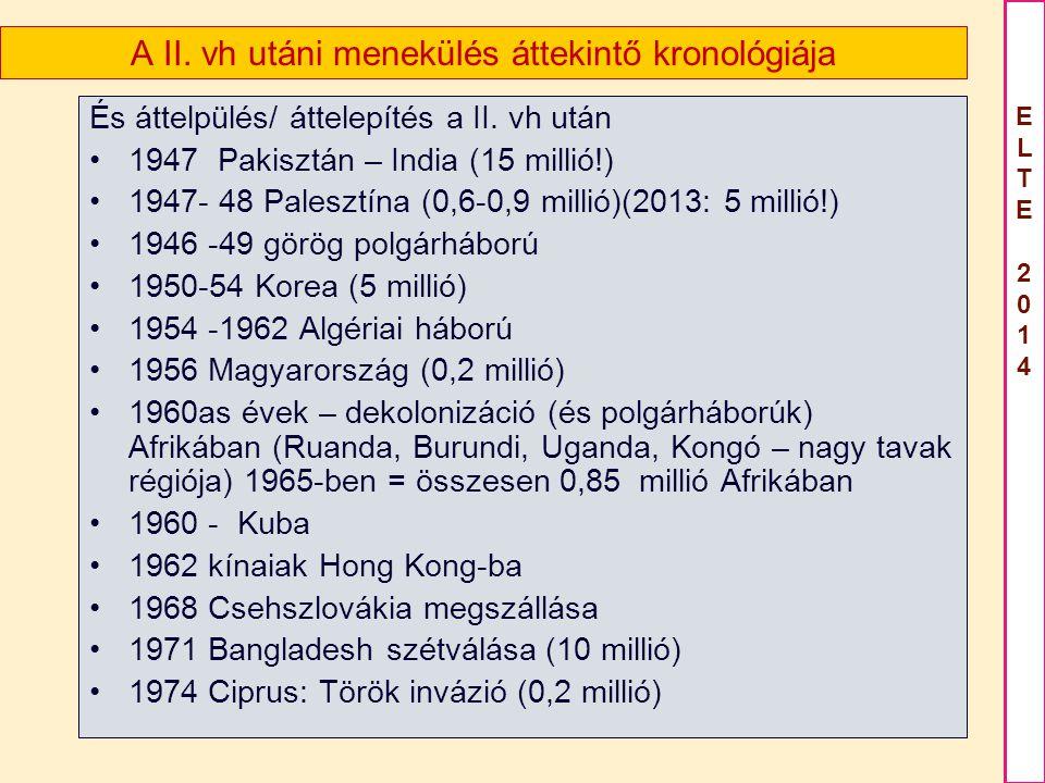 A II. vh utáni menekülés áttekintő kronológiája