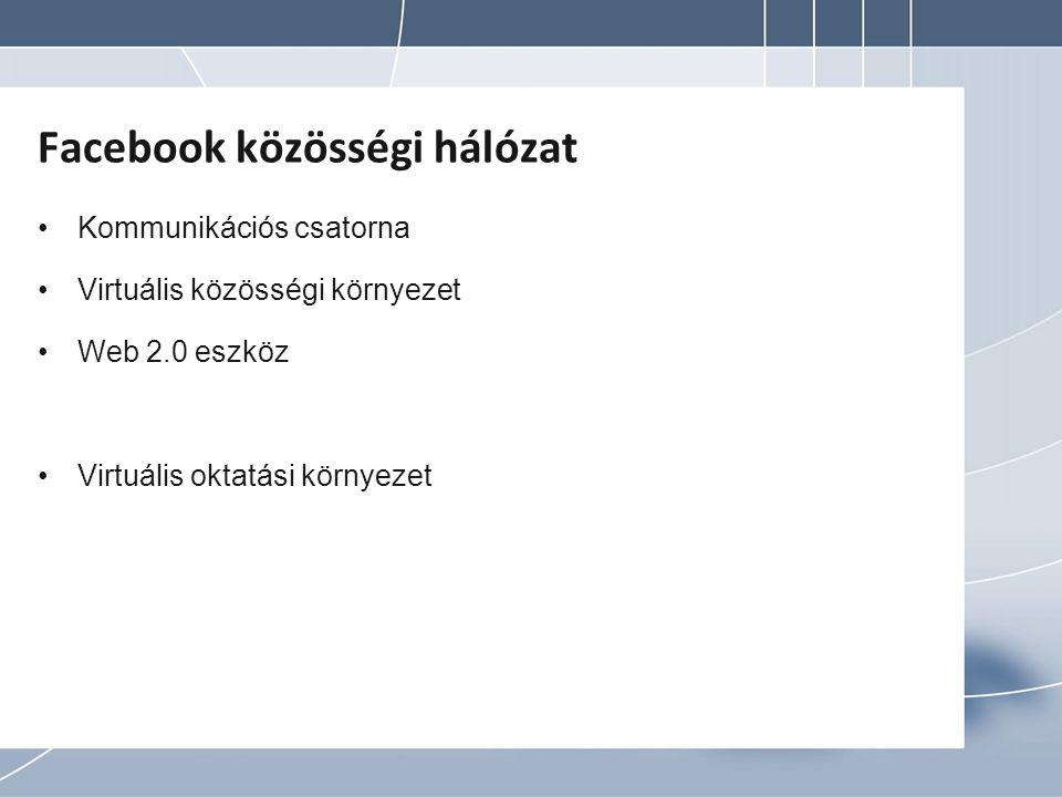 Facebook közösségi hálózat