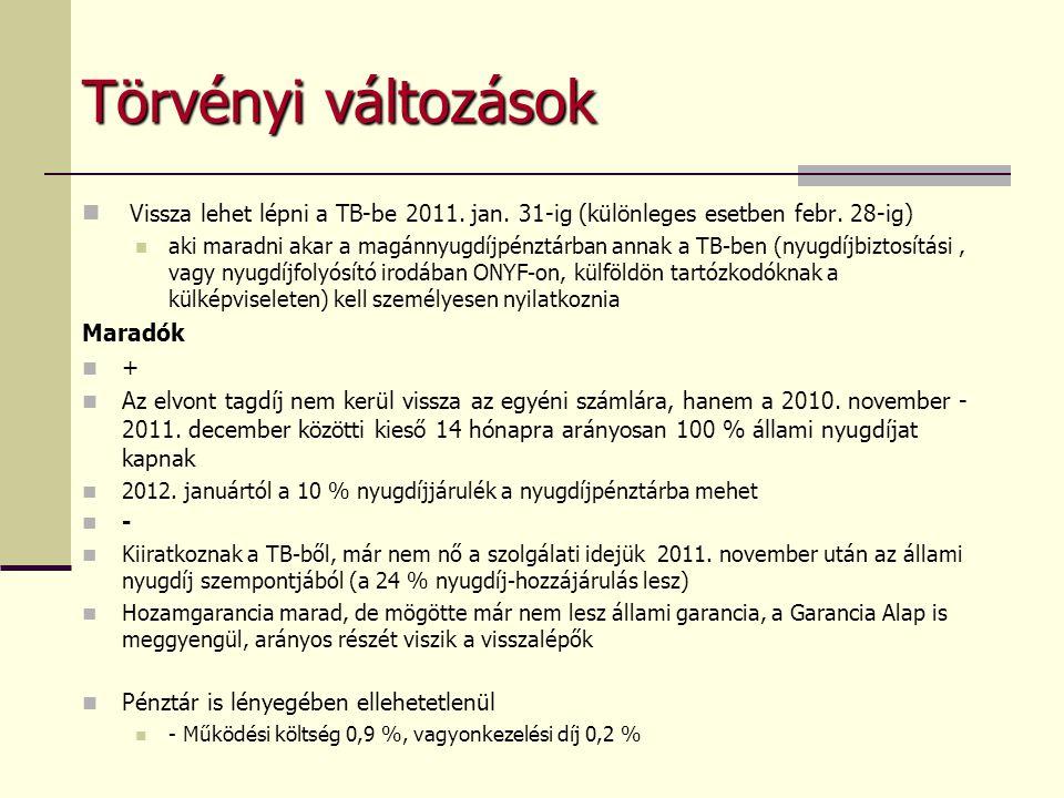 Törvényi változások Vissza lehet lépni a TB-be 2011. jan. 31-ig (különleges esetben febr. 28-ig)