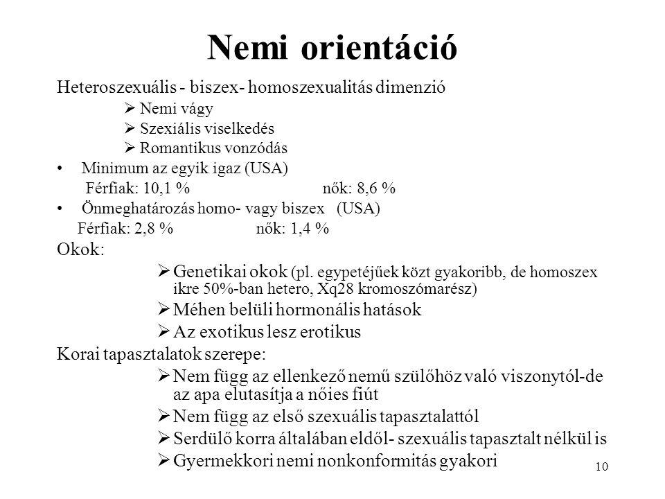 Nemi orientáció Heteroszexuális - biszex- homoszexualitás dimenzió