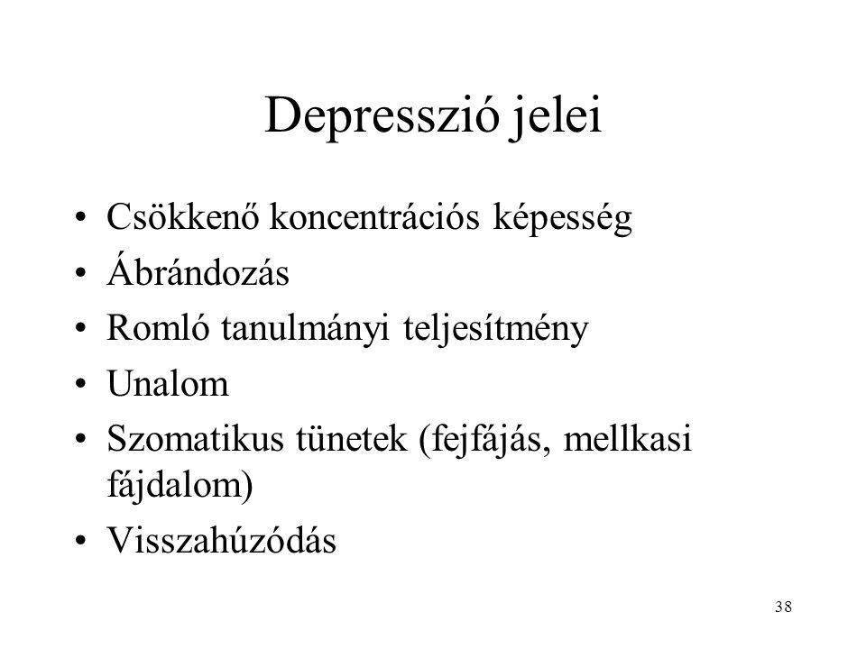 Depresszió jelei Csökkenő koncentrációs képesség Ábrándozás