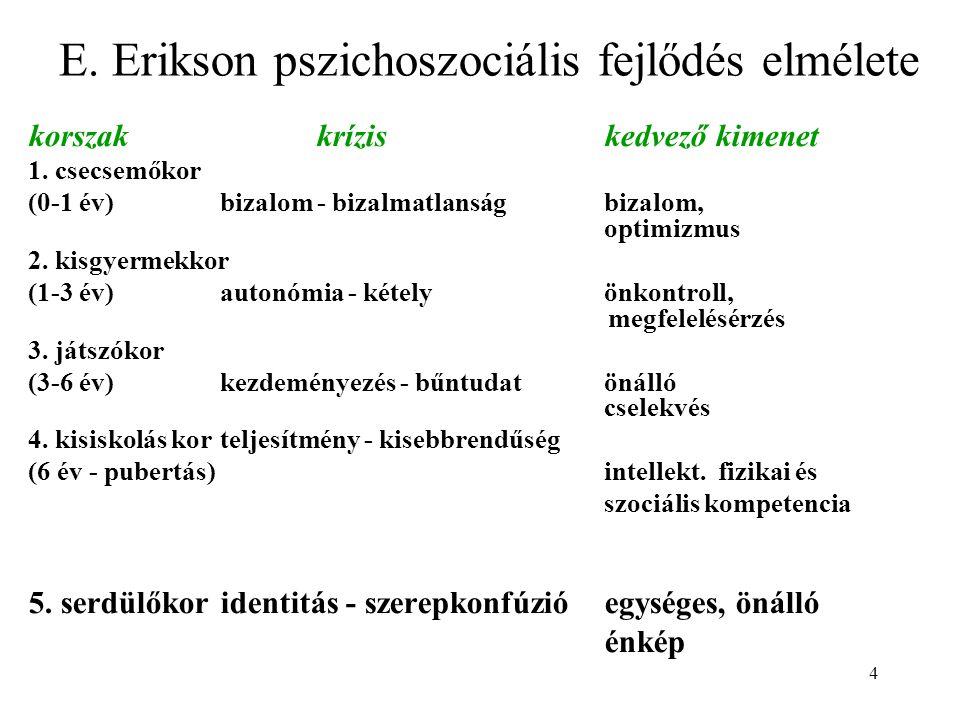 E. Erikson pszichoszociális fejlődés elmélete
