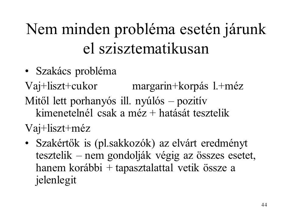Nem minden probléma esetén járunk el szisztematikusan