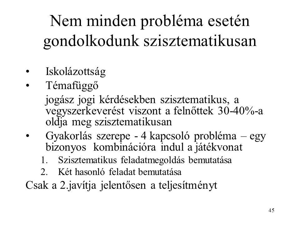 Nem minden probléma esetén gondolkodunk szisztematikusan