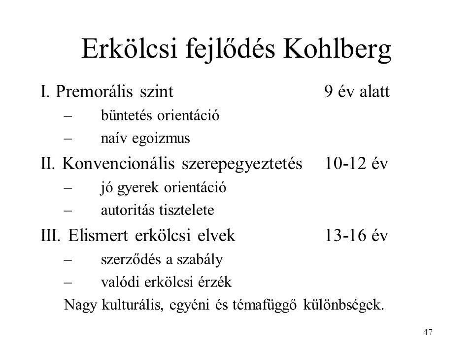 Erkölcsi fejlődés Kohlberg