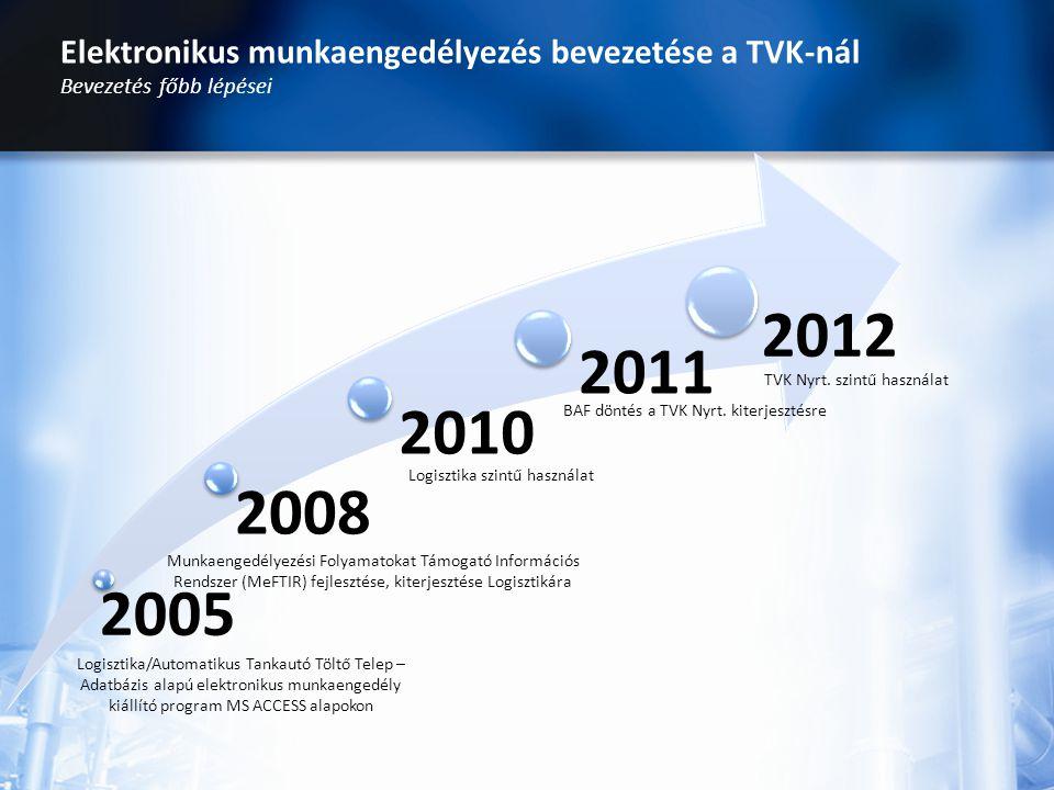 Elektronikus munkaengedélyezés bevezetése a TVK-nál