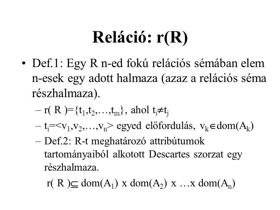 Reláció: r(R) Def.1: Egy R n-ed fokú relációs sémában elem n-esek egy adott halmaza (azaz a relációs séma részhalmaza).