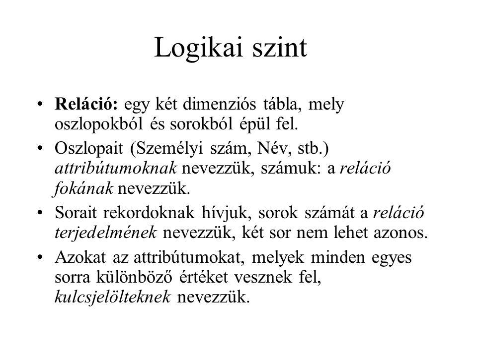 Logikai szint Reláció: egy két dimenziós tábla, mely oszlopokból és sorokból épül fel.