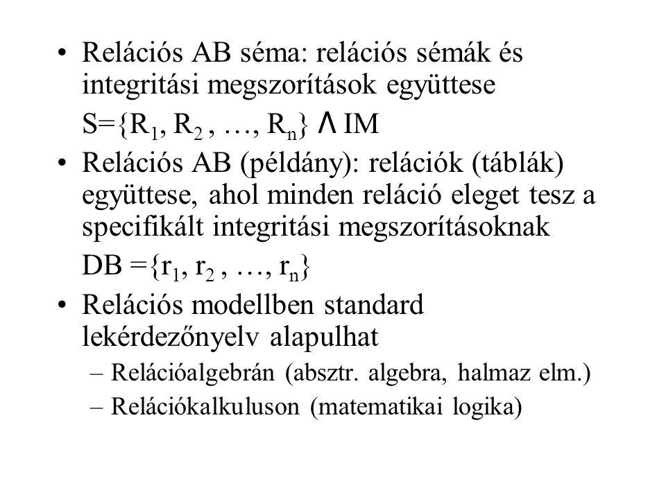 Relációs modellben standard lekérdezőnyelv alapulhat