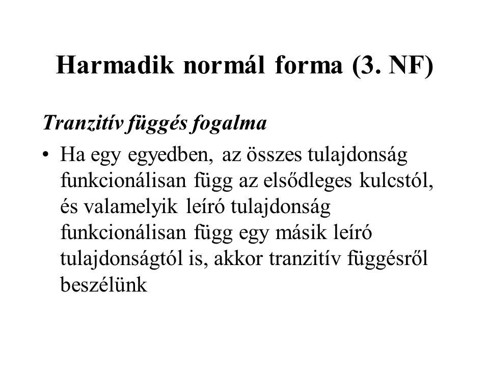 Harmadik normál forma (3. NF)