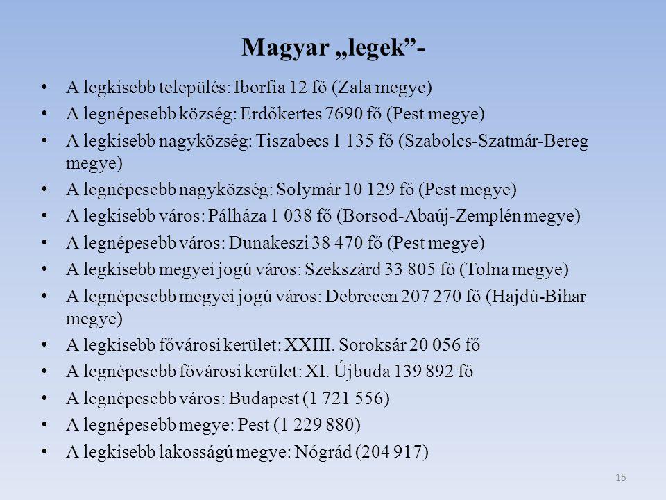 """Magyar """"legek - A legkisebb település: Iborfia 12 fő (Zala megye)"""