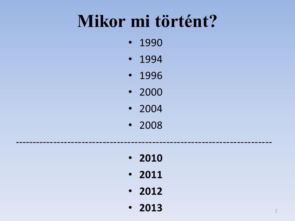 Mikor mi történt 1990. 1994. 1996. 2000. 2004. 2008. -------------------------------------------------------------------------
