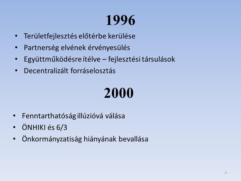 1996 2000 Területfejlesztés előtérbe kerülése