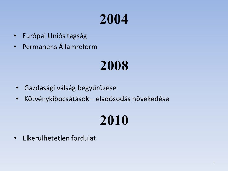 2004 2008 2010 Európai Uniós tagság Permanens Államreform
