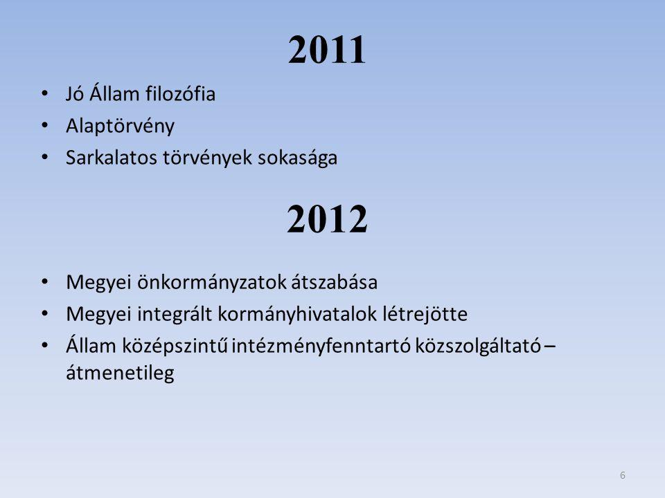2011 2012 Jó Állam filozófia Alaptörvény Sarkalatos törvények sokasága