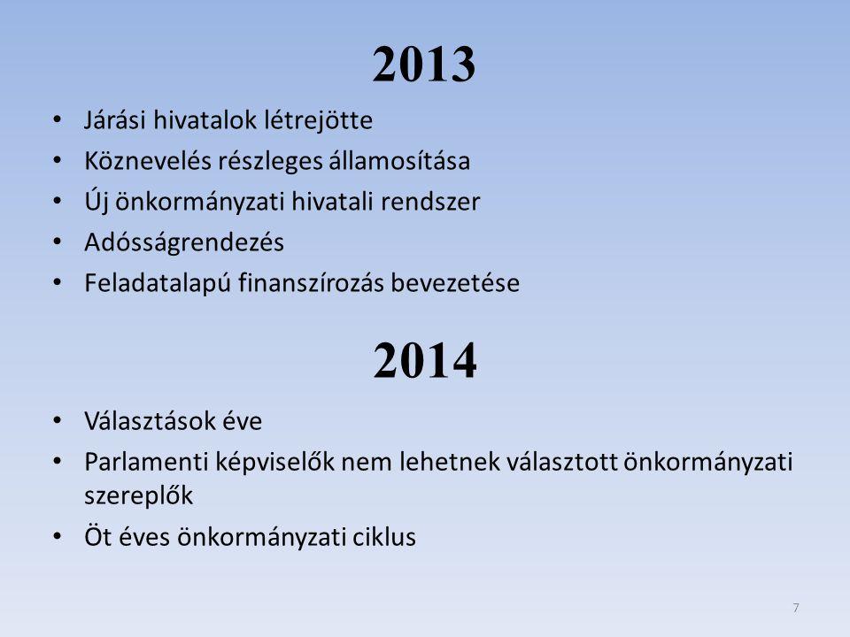2013 2014 Járási hivatalok létrejötte
