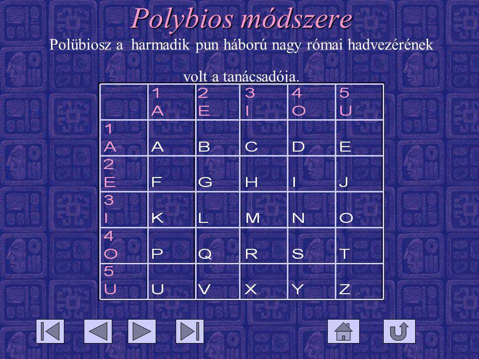 Polybios módszere Polübiosz a harmadik pun háború nagy római hadvezérének volt a tanácsadója.