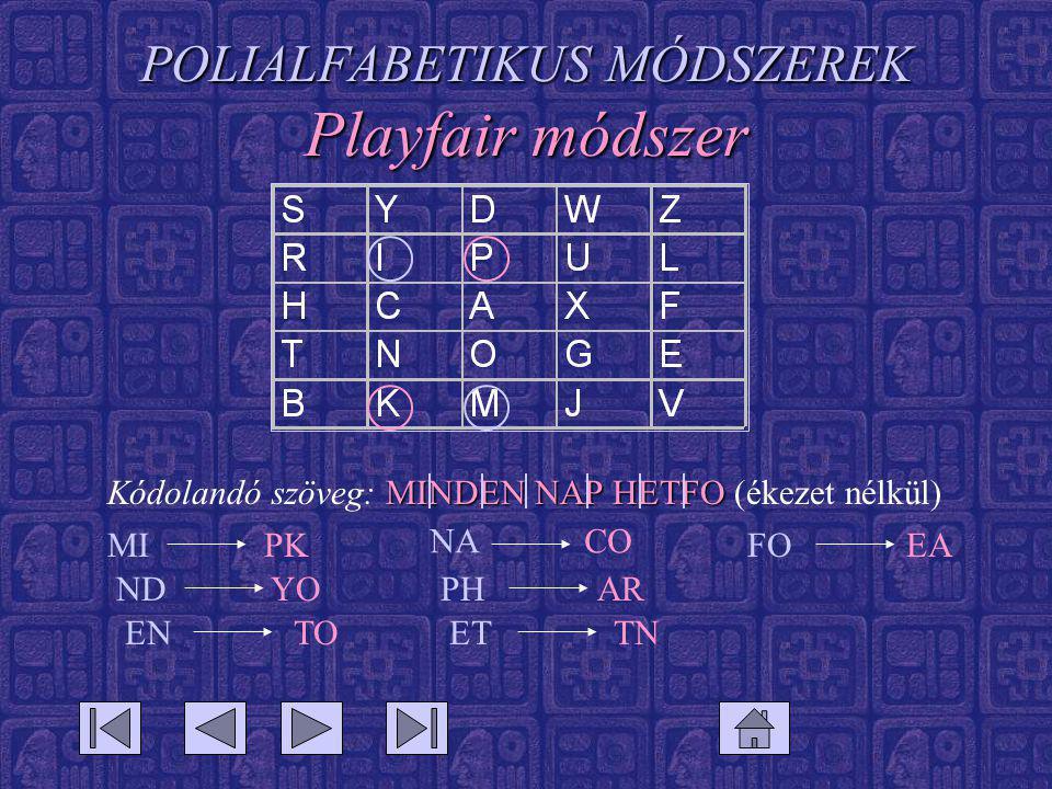 POLIALFABETIKUS MÓDSZEREK Playfair módszer