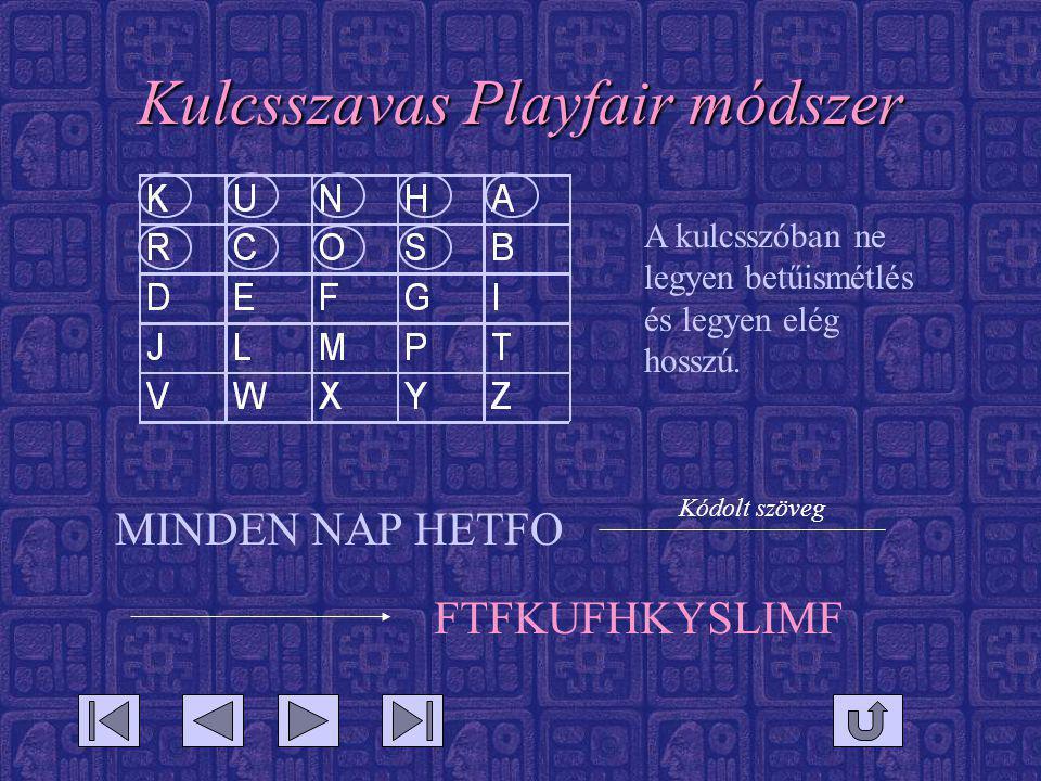 Kulcsszavas Playfair módszer