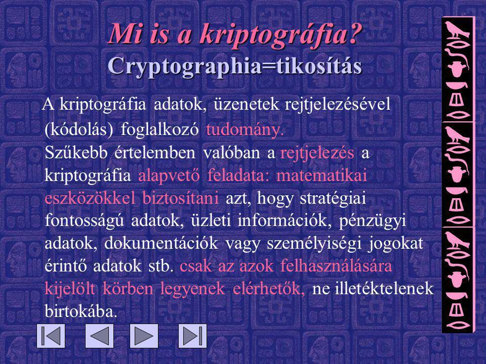 Mi is a kriptográfia Cryptographia=tikosítás