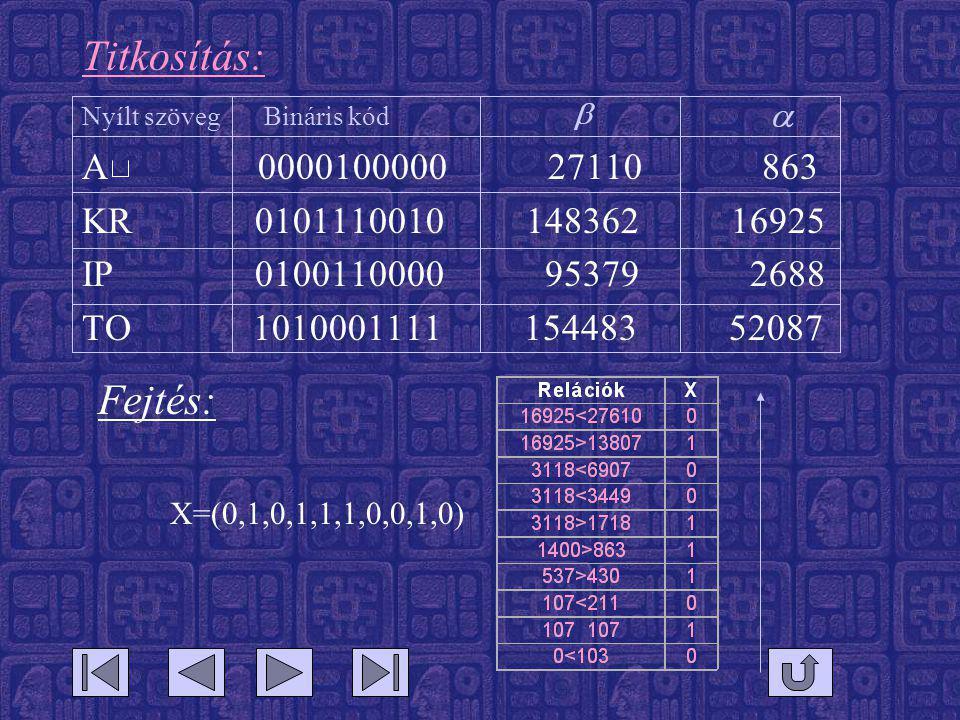 Titkosítás: Fejtés: A 0000100000 27110 863 KR 0101110010 148362 16925