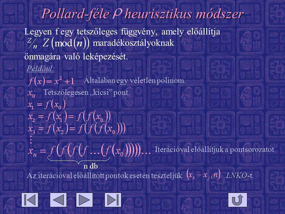 Pollard-féle heurisztikus módszer