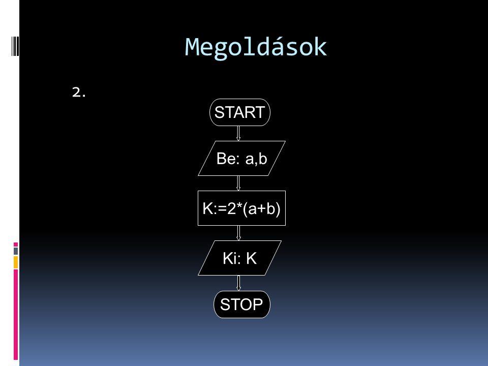 Megoldások 2. START Be: a,b K:=2*(a+b) Ki: K STOP